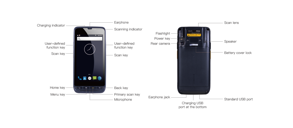 enterprise-class smartphone, 4G smartphone, rugged PDA, iData 50